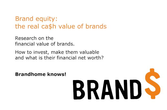brandequity